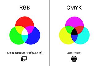Как правильно подготовить дизайн-макет к печати
